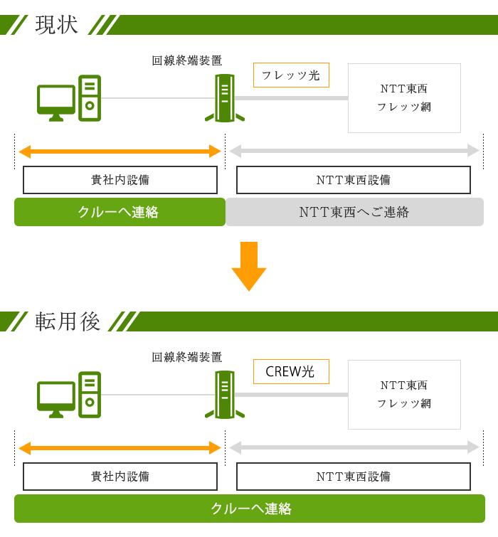 img_broadband01